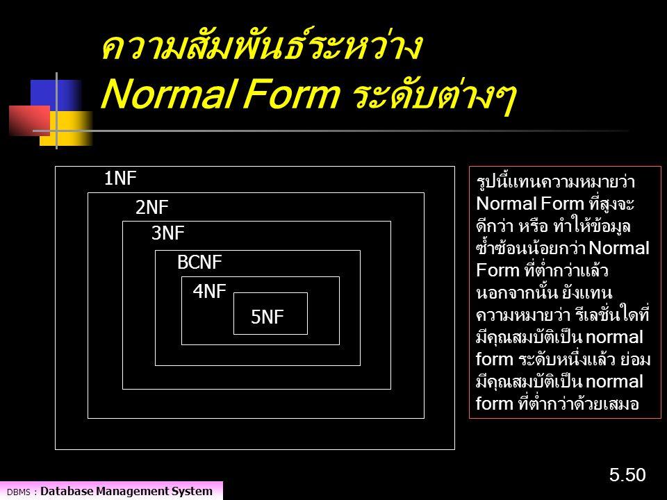 ความสัมพันธ์ระหว่าง Normal Form ระดับต่างๆ