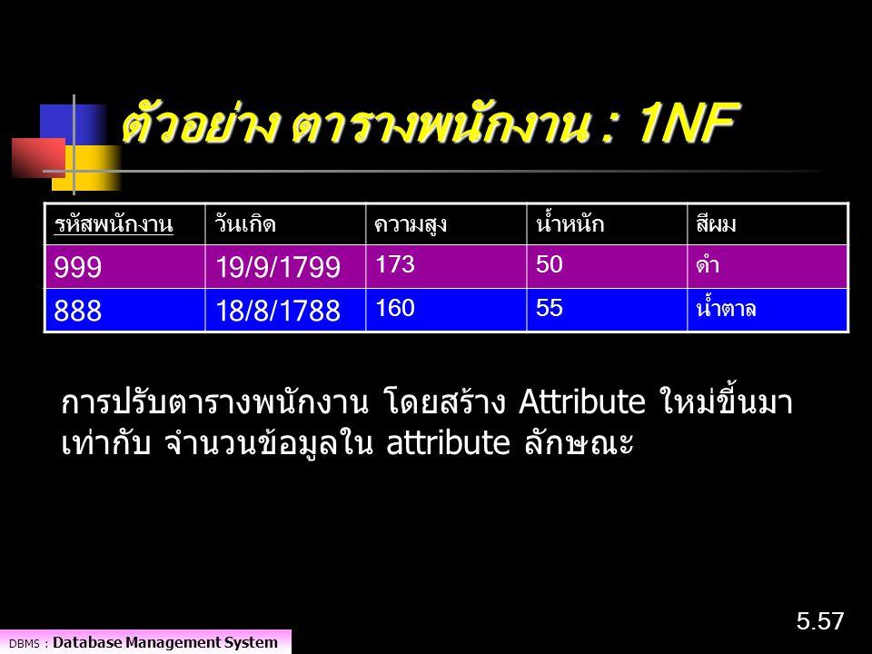 ตัวอย่าง ตารางพนักงาน : 1NF