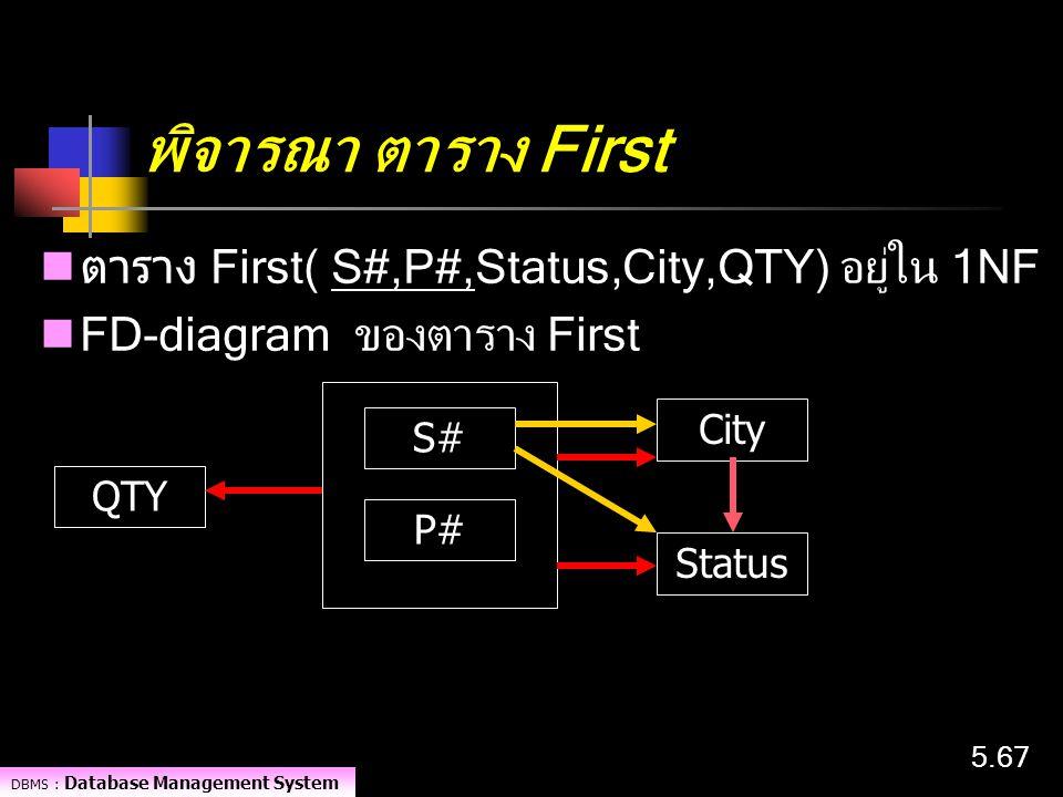 พิจารณา ตาราง First ตาราง First( S#,P#,Status,City,QTY) อยู่ใน 1NF