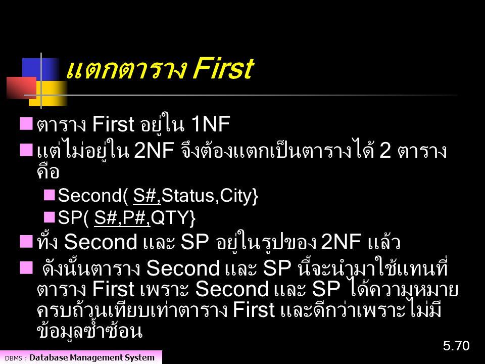 แตกตาราง First ตาราง First อยู่ใน 1NF