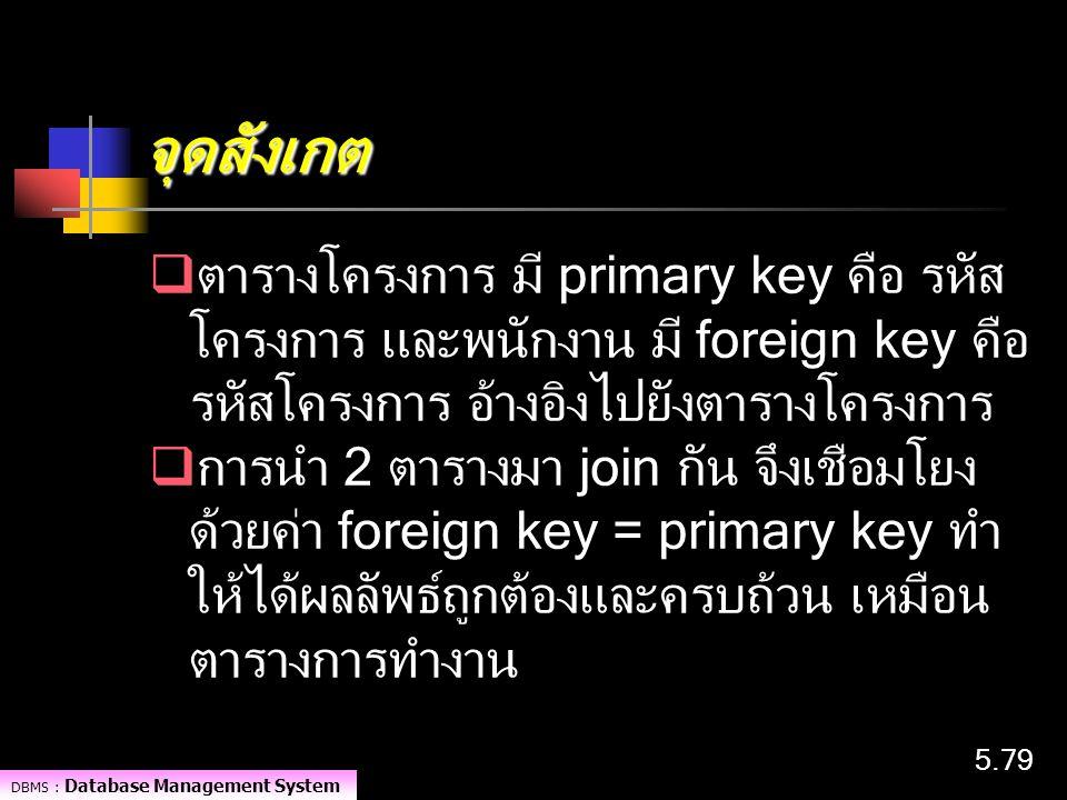 จุดสังเกต ตารางโครงการ มี primary key คือ รหัสโครงการ และพนักงาน มี foreign key คือ รหัสโครงการ อ้างอิงไปยังตารางโครงการ.