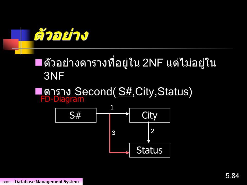 ตัวอย่าง ตัวอย่างตารางที่อยู่ใน 2NF แต่ไม่อยู่ใน 3NF