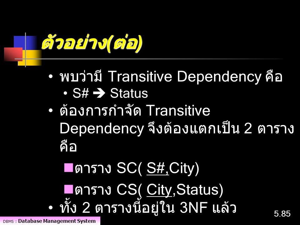 ตัวอย่าง(ต่อ) พบว่ามี Transitive Dependency คือ