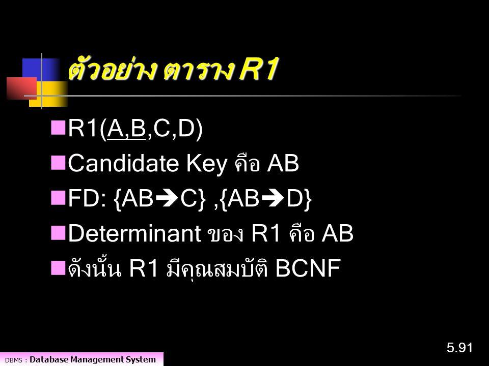 ตัวอย่าง ตาราง R1 R1(A,B,C,D) Candidate Key คือ AB FD: {ABC} ,{ABD}