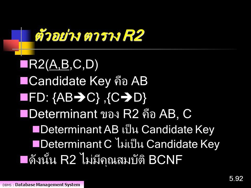 ตัวอย่าง ตาราง R2 R2(A,B,C,D) Candidate Key คือ AB FD: {ABC} ,{CD}