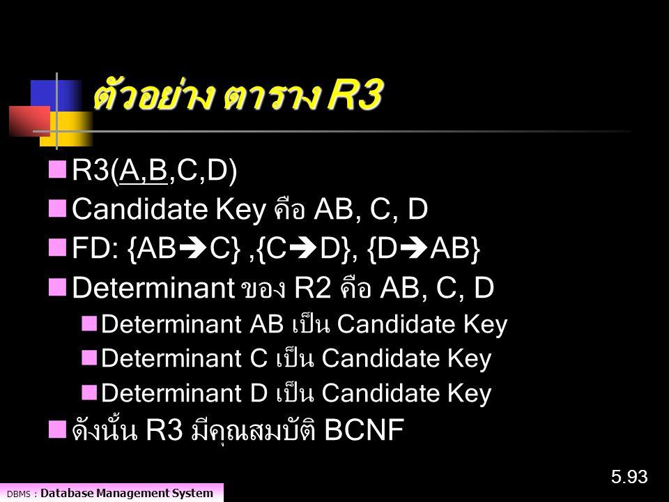 ตัวอย่าง ตาราง R3 R3(A,B,C,D) Candidate Key คือ AB, C, D
