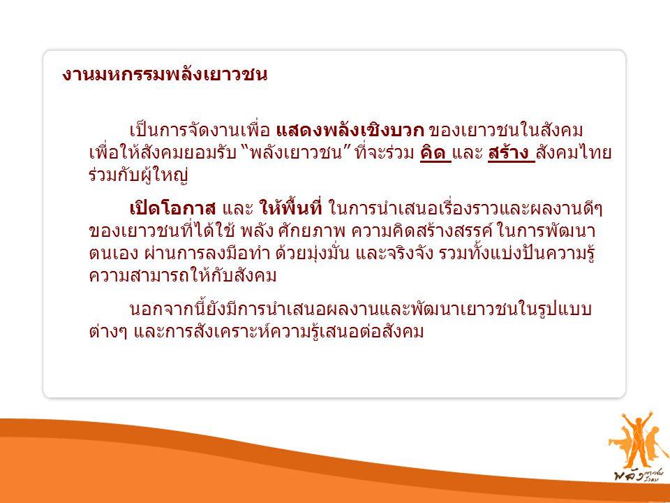 12/29/09 งานมหกรรมพลังเยาวชน.