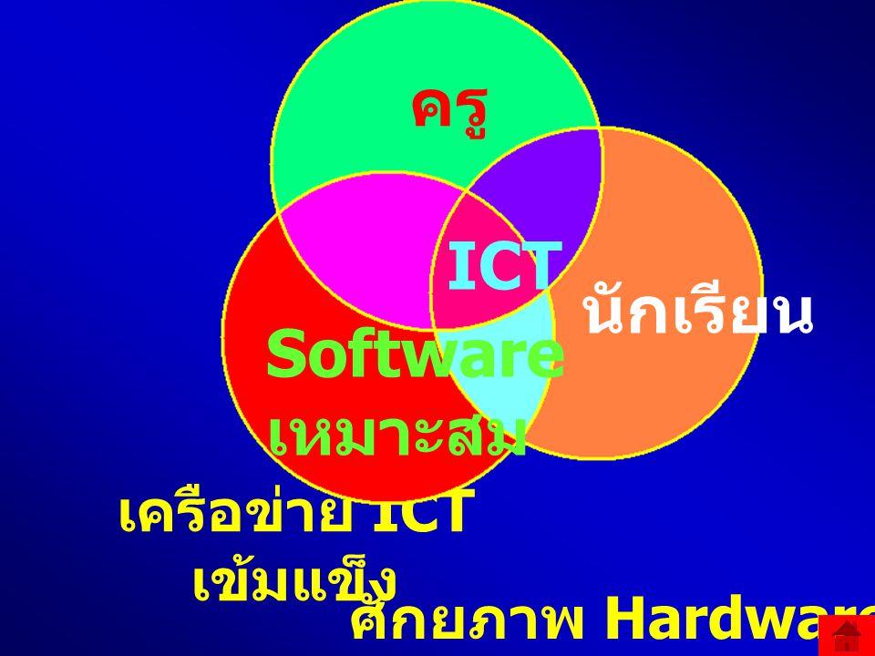 เครือข่าย ICT เข้มแข็ง