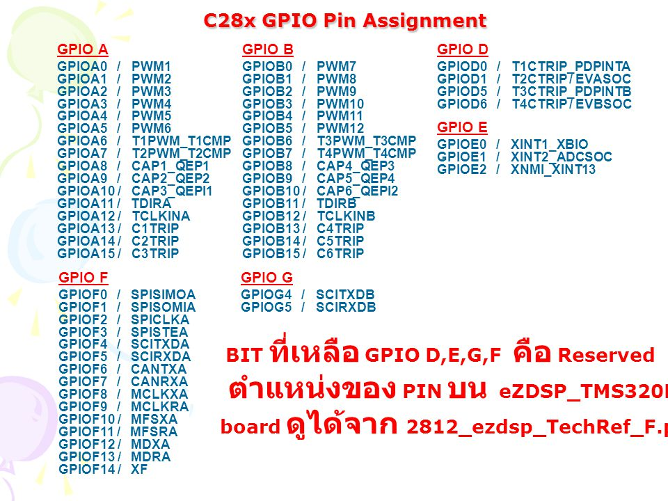ตำแหน่งของ PIN บน eZDSP_TMS320F2812