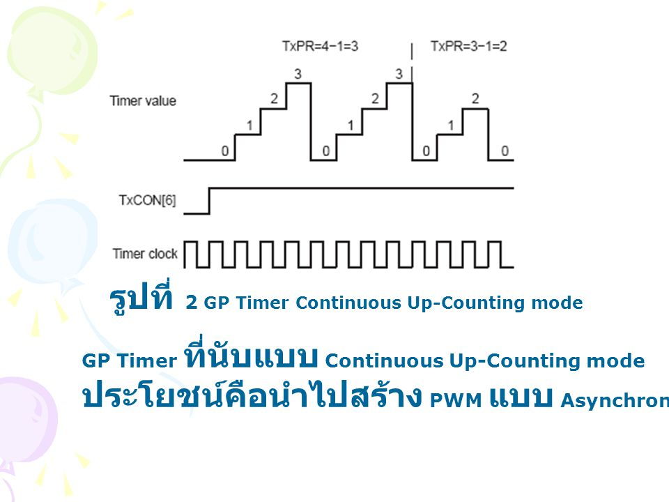รูปที่ 2 GP Timer Continuous Up-Counting mode
