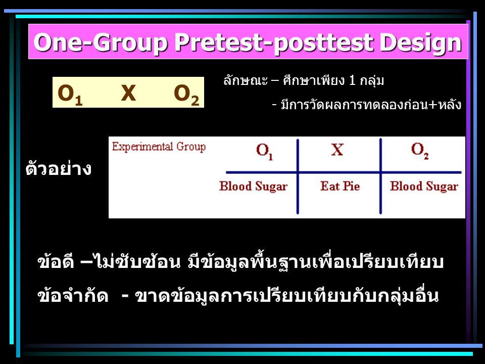 One-Group Pretest-posttest Design