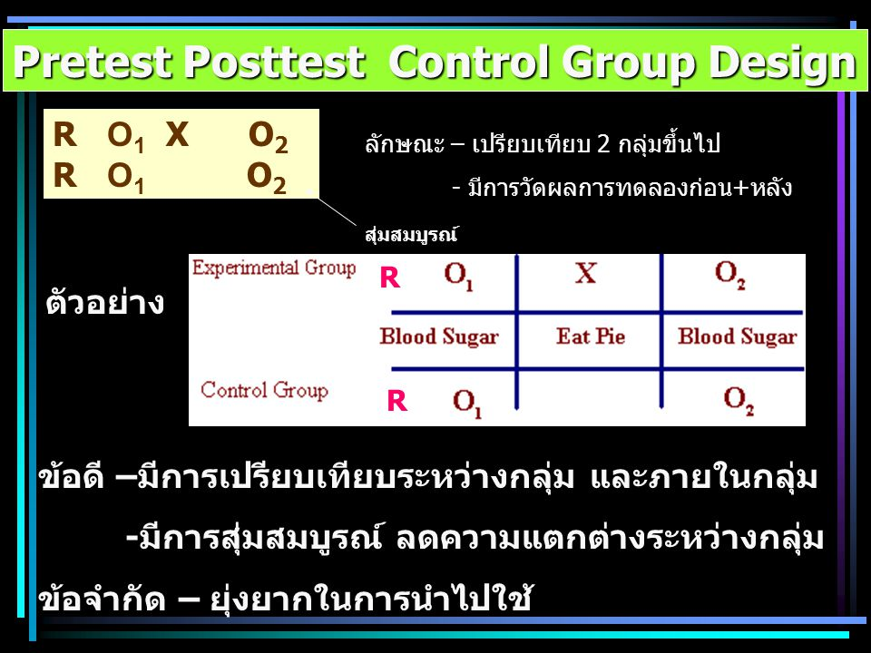 Pretest Posttest Control Group Design