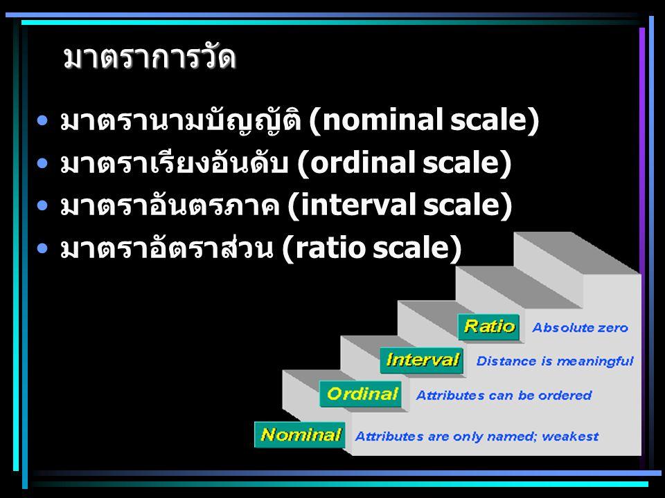 มาตราการวัด มาตรานามบัญญัติ (nominal scale)