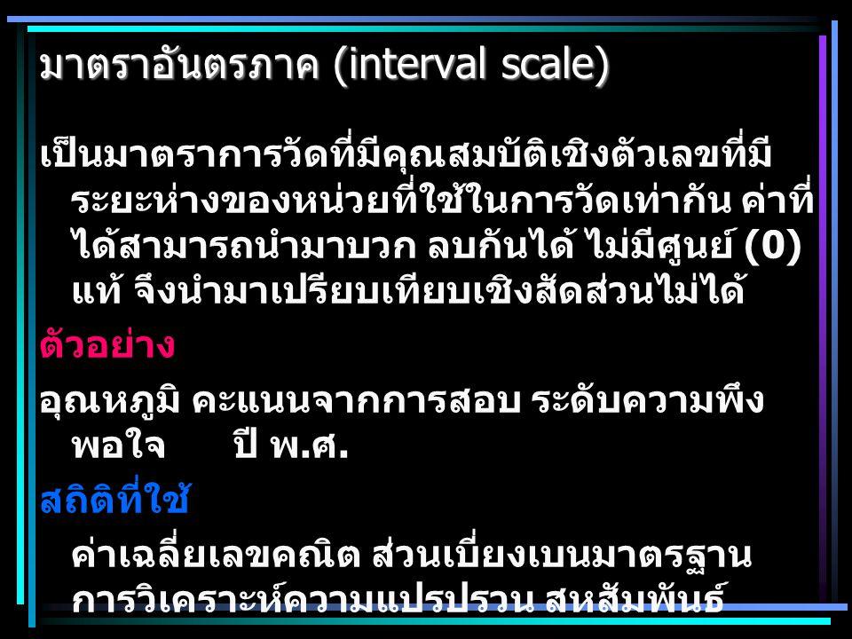 มาตราอันตรภาค (interval scale)