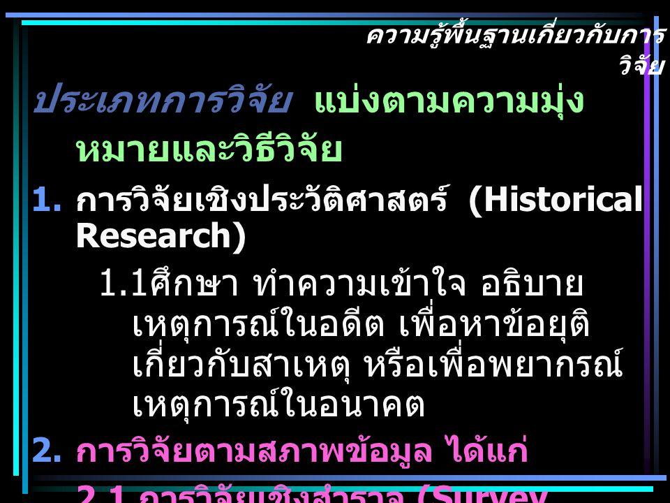 ความรู้พื้นฐานเกี่ยวกับการวิจัย