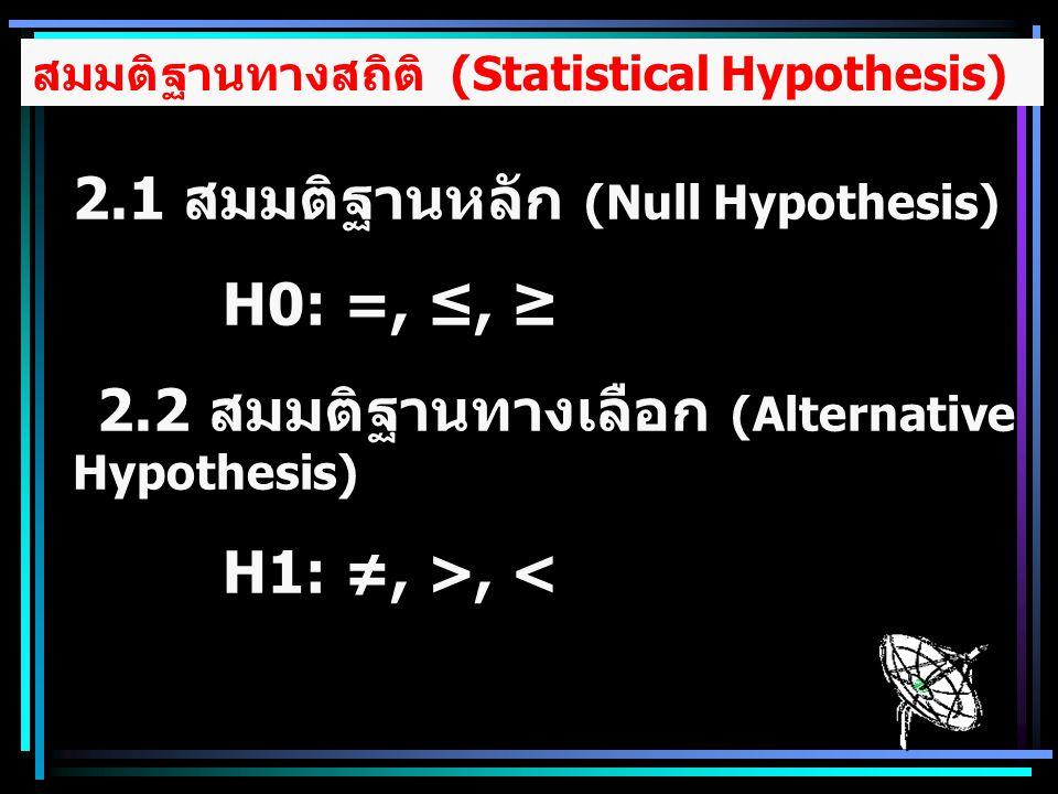 2.1 สมมติฐานหลัก (Null Hypothesis) H0: =, ≤, ≥