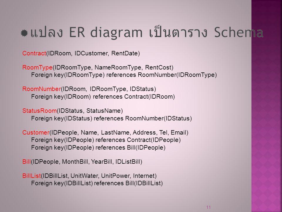 แปลง ER diagram เป็นตาราง Schema