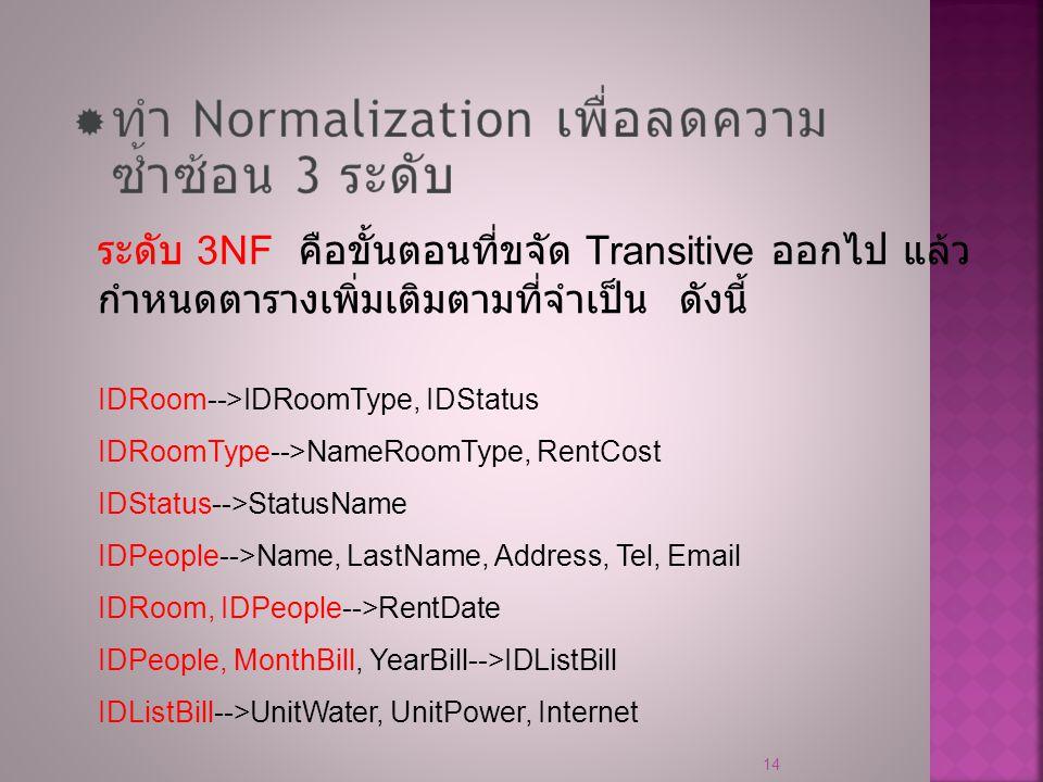 ทำ Normalization เพื่อลดความซ้ำซ้อน 3 ระดับ