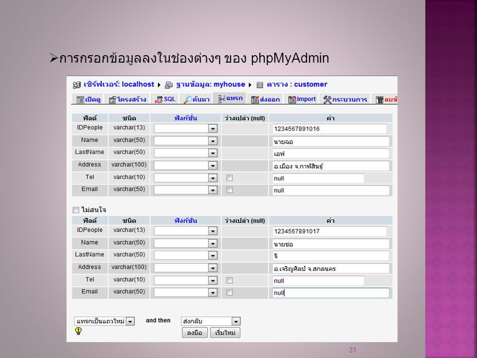 การกรอกข้อมูลลงในช่องต่างๆ ของ phpMyAdmin