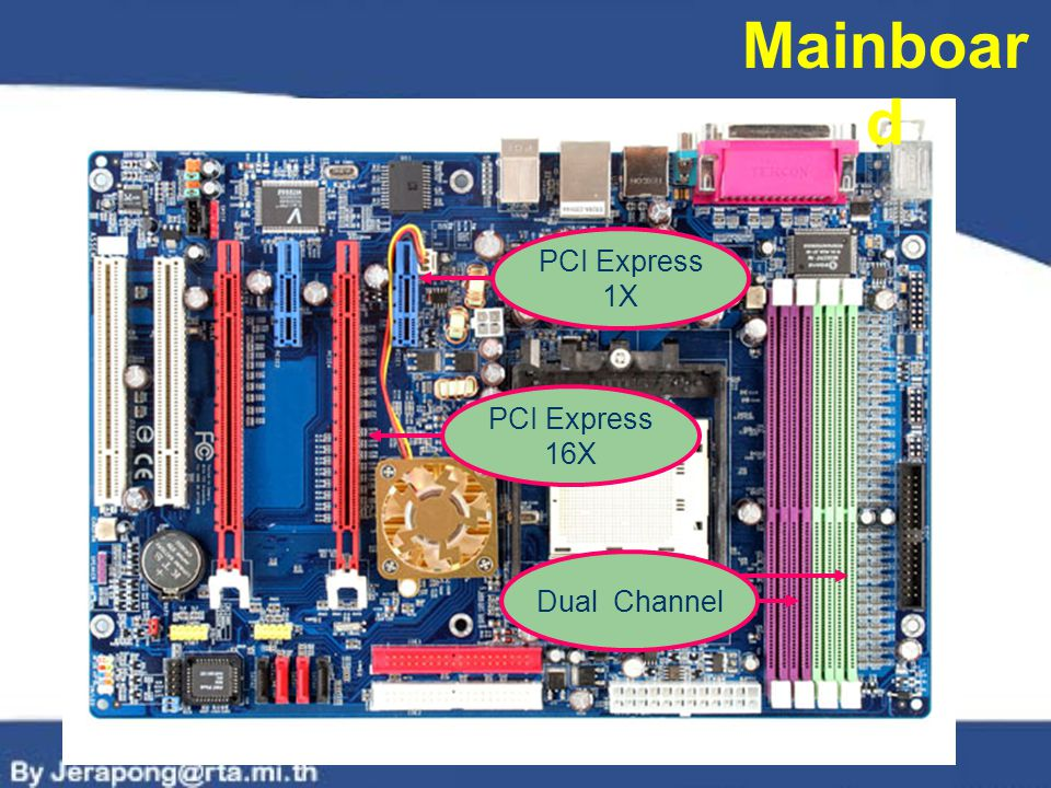 Mainboard PCI Express 1X PCI Express 16X Dual Channel