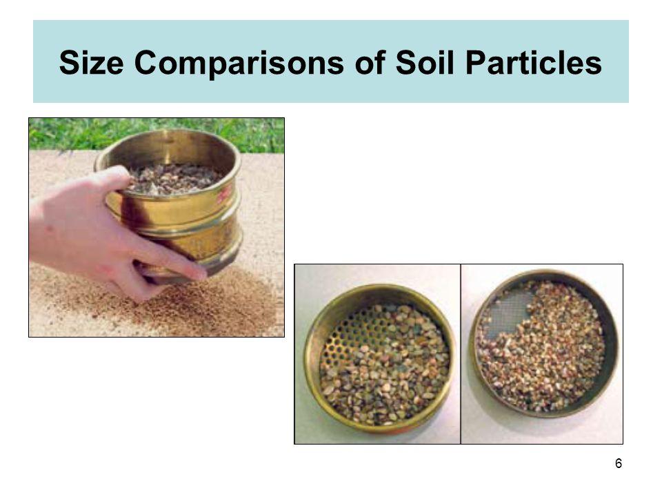 Size Comparisons of Soil Particles