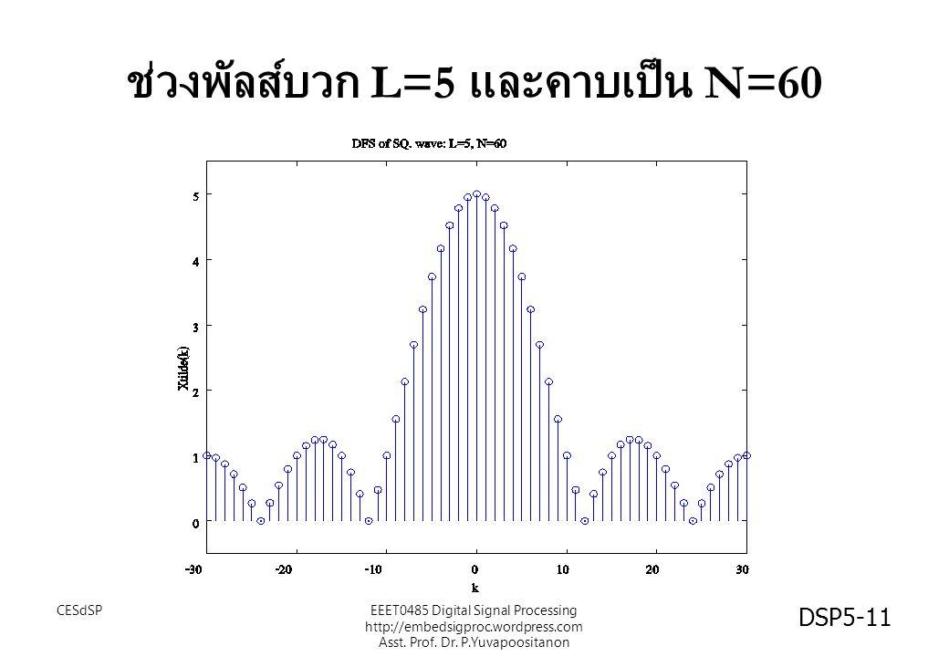 ช่วงพัลส์บวก L=5 และคาบเป็น N=60
