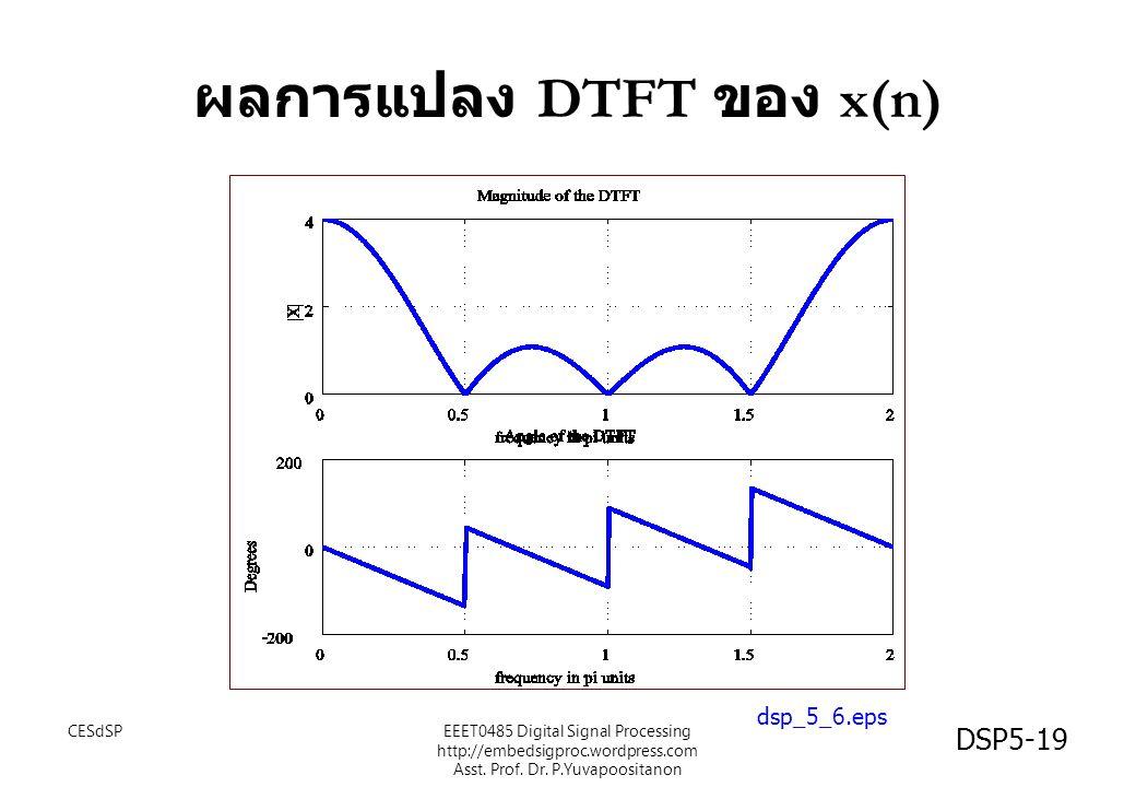 ผลการแปลง DTFT ของ x(n)