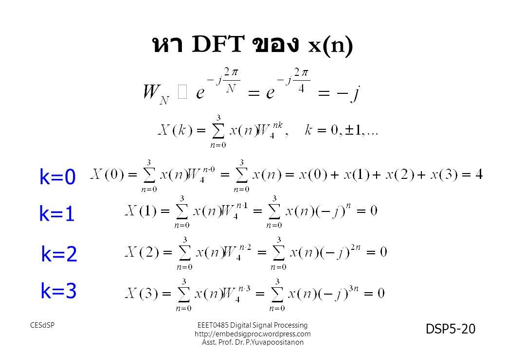 หา DFT ของ x(n) k=0 k=1 k=2 k=3 CESdSP