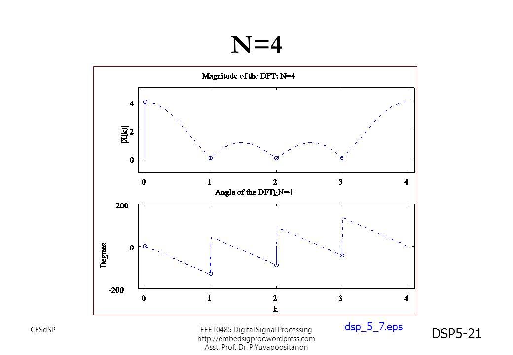 N=4 dsp_5_7.eps. CESdSP.