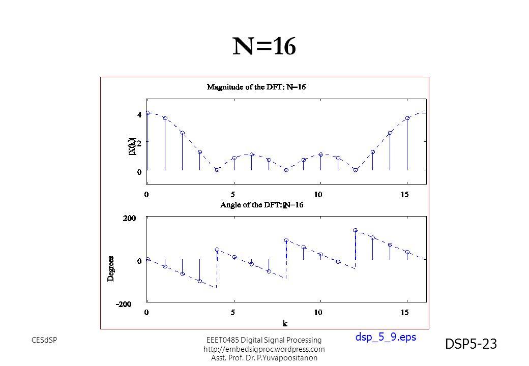 N=16 dsp_5_9.eps. CESdSP.