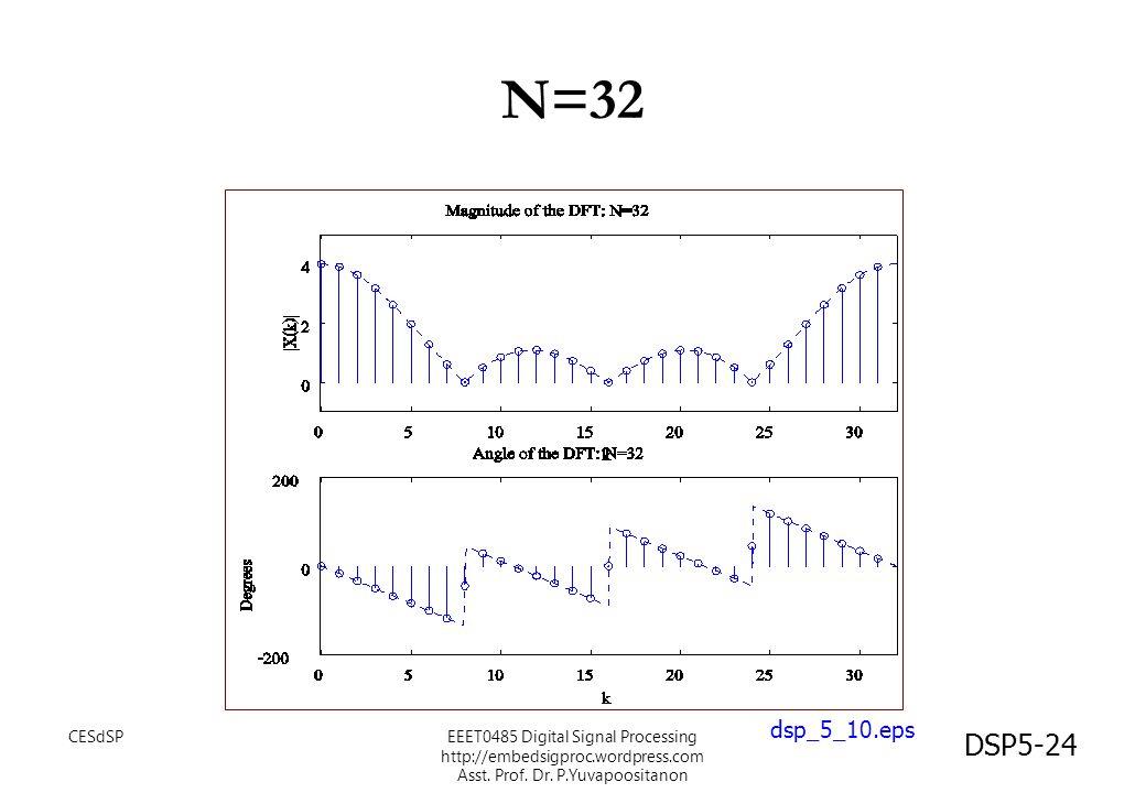 N=32 dsp_5_10.eps. CESdSP.