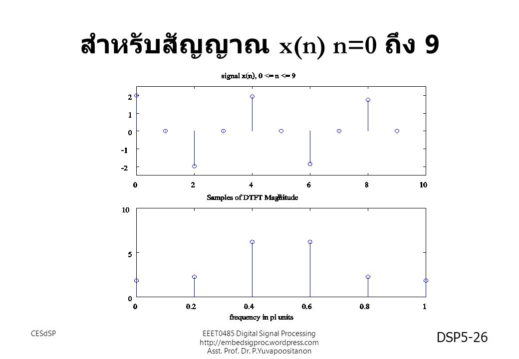 สำหรับสัญญาณ x(n) n=0 ถึง 9
