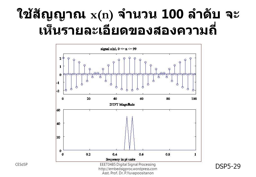 ใช้สัญญาณ x(n) จำนวน 100 ลำดับ จะเห็นรายละเอียดของสองความถี่