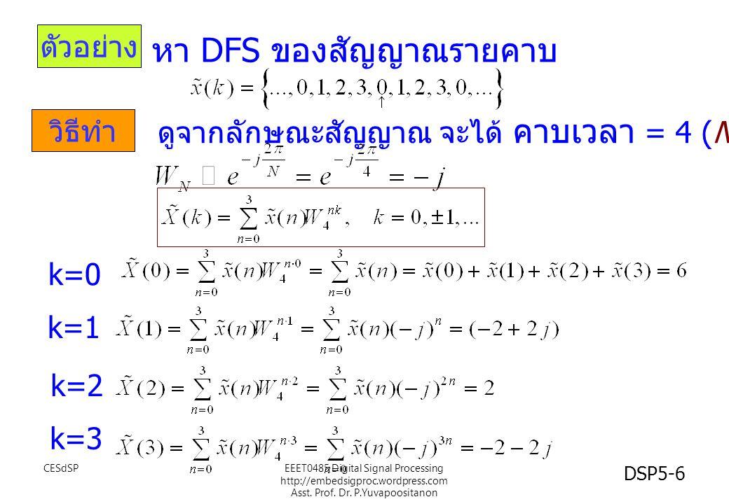 หา DFS ของสัญญาณรายคาบ