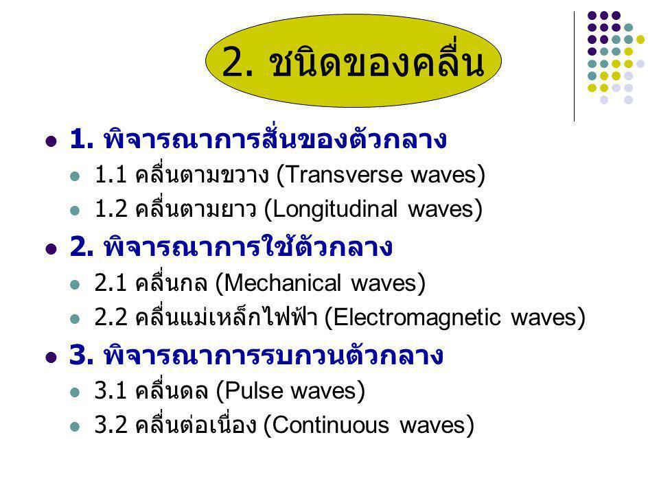2. ชนิดของคลื่น 1. พิจารณาการสั่นของตัวกลาง 2. พิจารณาการใช้ตัวกลาง