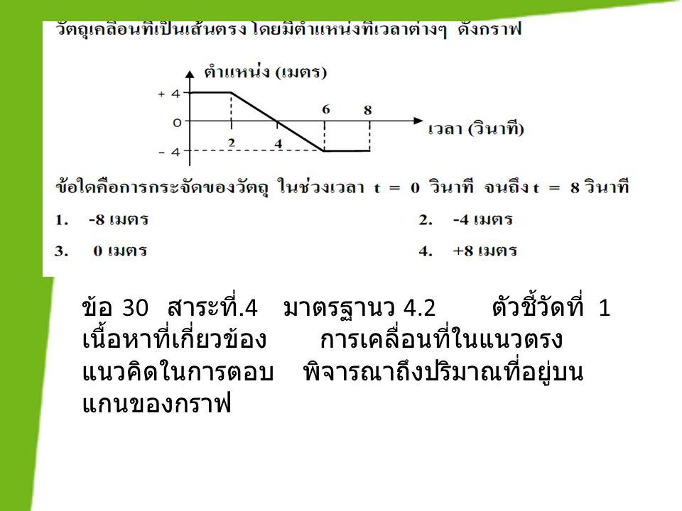 ข้อ 30 สาระที่.4 มาตรฐานว 4.2 ตัวชี้วัดที่ 1