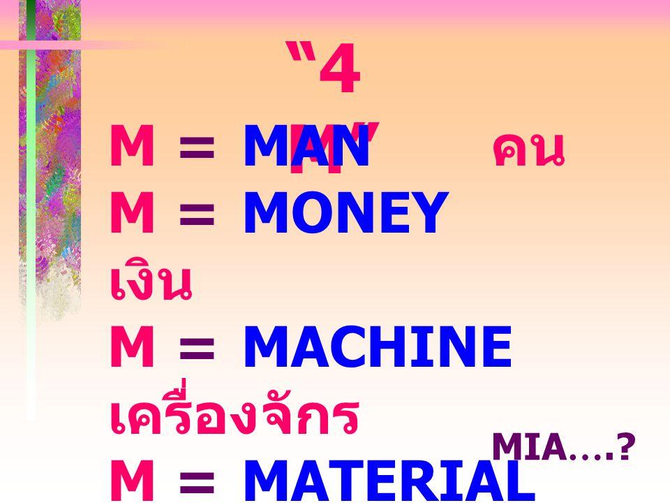 4 M M = MAN คน M = MONEY เงิน M = MACHINE เครื่องจักร
