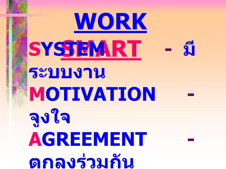 WORK SMART SYSTEM - มีระบบงาน MOTIVATION - จูงใจ