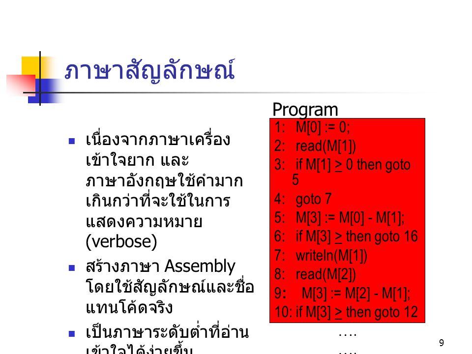 ภาษาสัญลักษณ์ Program