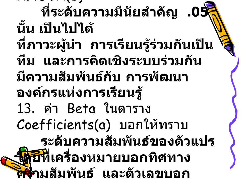 12. แปลความหมายในตาราง ANOVA(b)