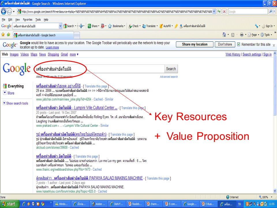 Key Resources + Value Proposition