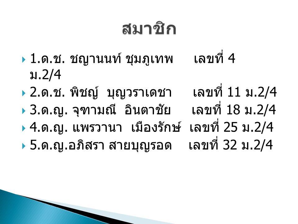 สมาชิก 1.ด.ช. ชญานนท์ ชุมภูเทพ เลขที่ 4 ม.2/4