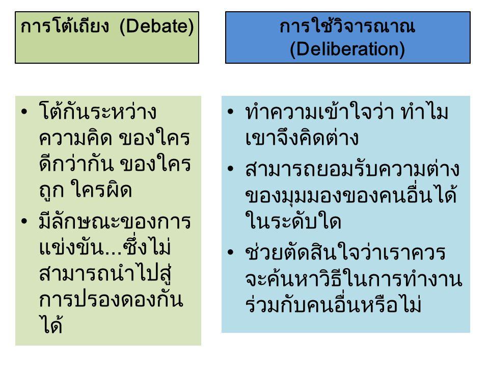 การใช้วิจารณาณ (Deliberation)