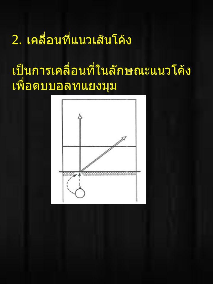2. เคลื่อนที่แนวเส้นโค้ง