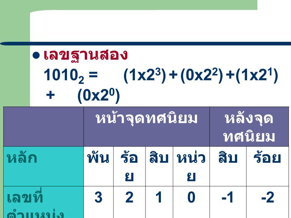 เลขฐานสอง 10102 = (1x23) + (0x22) + (1x21) + (0x20)