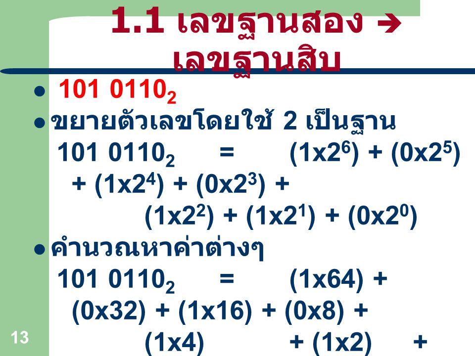 1.1 เลขฐานสอง  เลขฐานสิบ 101 01102 ขยายตัวเลขโดยใช้ 2 เป็นฐาน