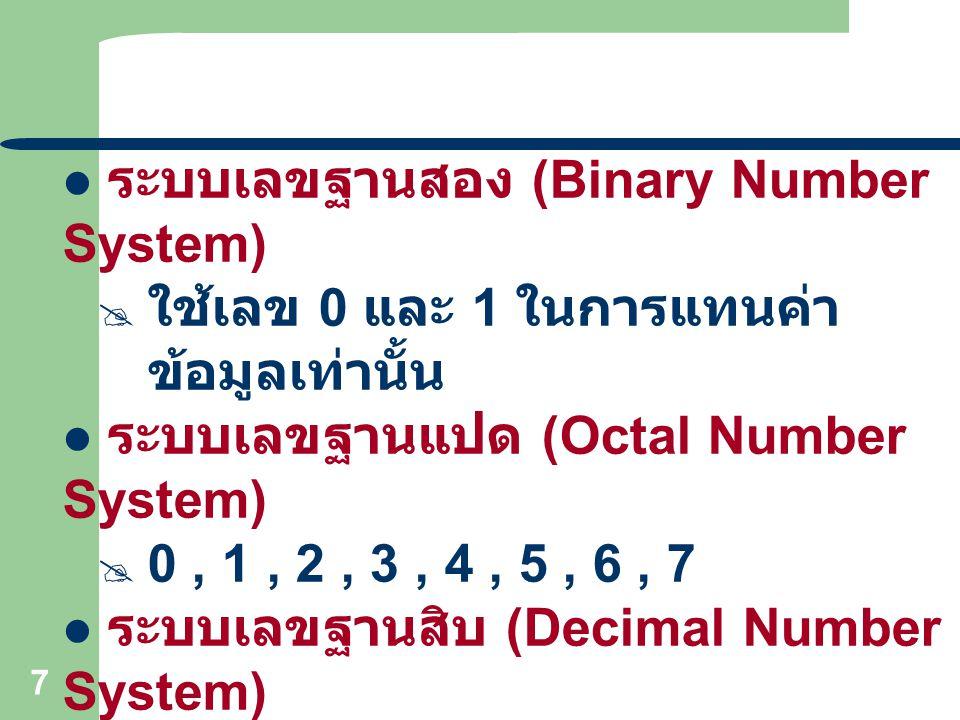 ระบบเลขฐานสอง (Binary Number System)