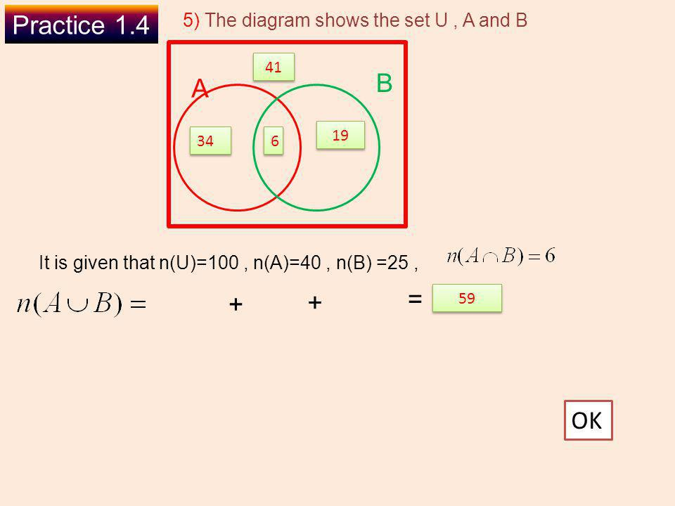 Practice 1.4 B A = + + OK 5) The diagram shows the set U , A and B