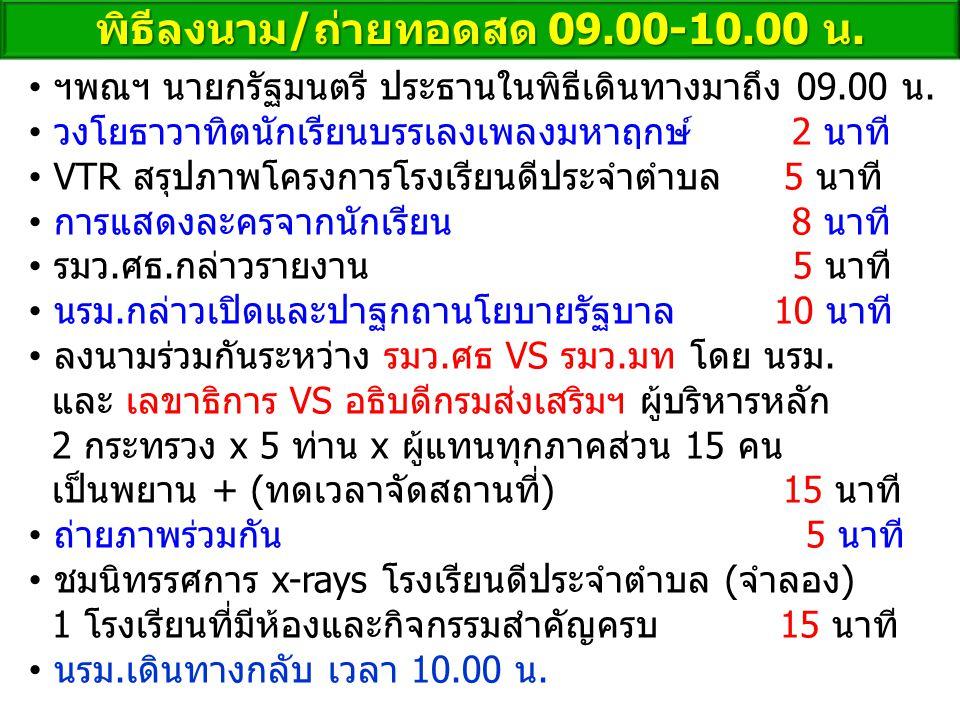 พิธีลงนาม/ถ่ายทอดสด 09.00-10.00 น.