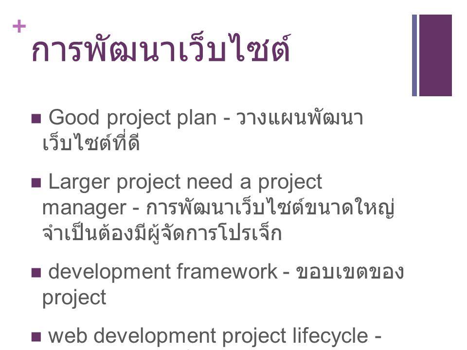 การพัฒนาเว็บไซต์ Good project plan - วางแผนพัฒนา เว็บไซต์ที่ดี